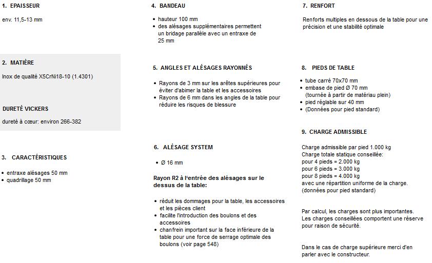 caracteristique systeme 16 inox
