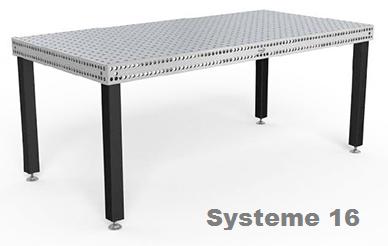 systeme 16 inox
