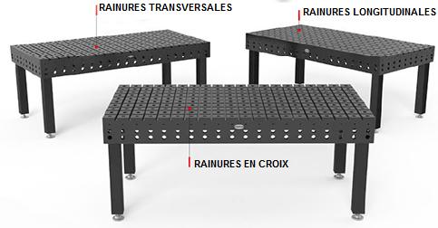 table de soudure rainurée