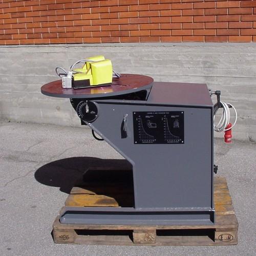 positionneur TR400IM-137F