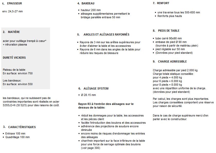 descriptif table de soudure professional extreme 750