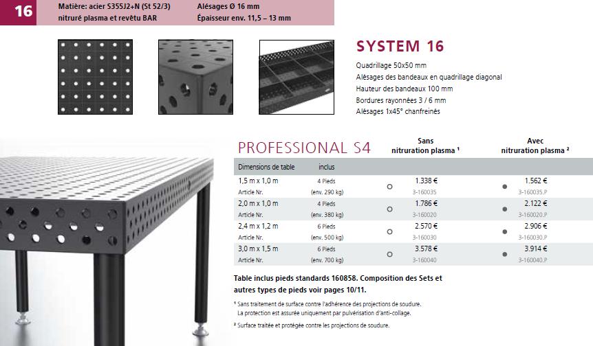 Détails S4 Système 16
