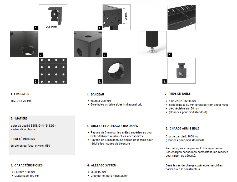 details_table de soudure S4_28