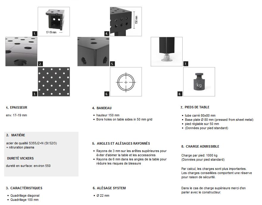 details table de soudure système 22