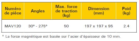 tableau descriptif équerre magnétique à angle variable