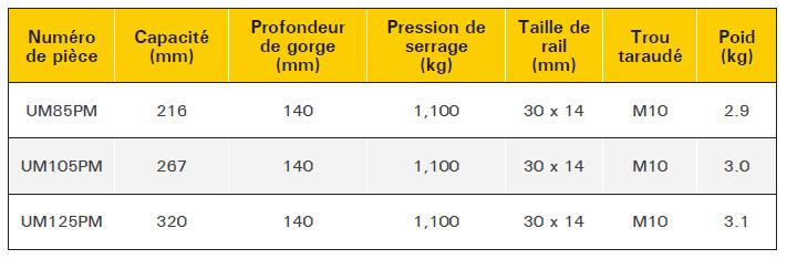 tableau etau standard travail régulier standard