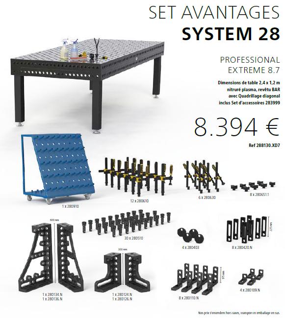 set avantages système 28